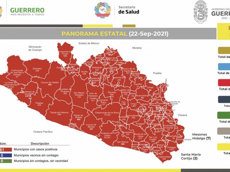 107 nuevos contagios de COVID19 en Guerrero
