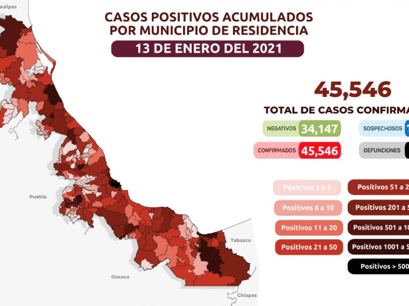 110 nuevos casos de COVID en Veracruz