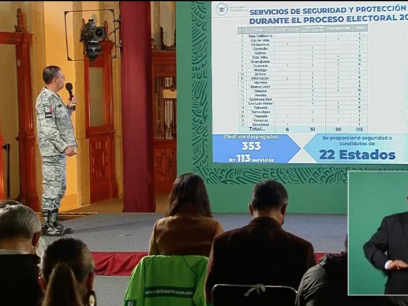 113 candidatos solicitaron seguridad a Guardia Nacional