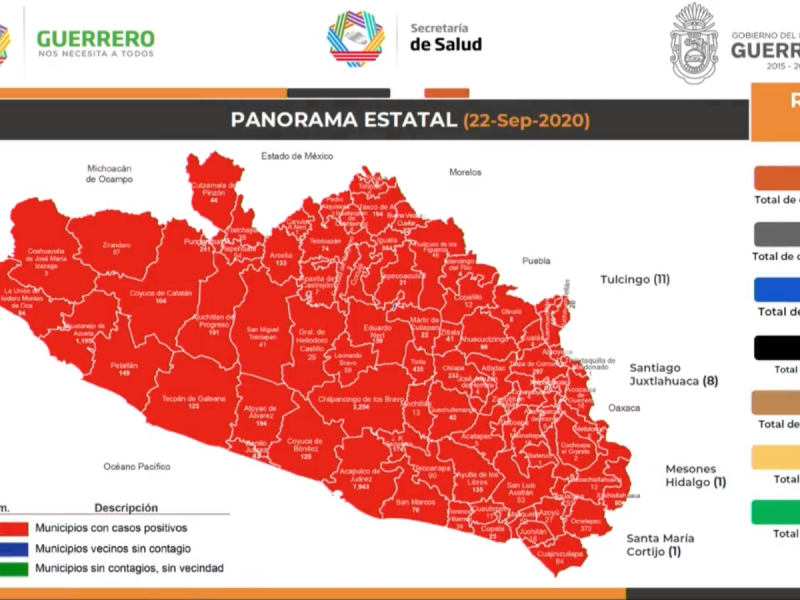 117 nuevos casos Covid-19 en Guerrero y 5 nuevas muertes