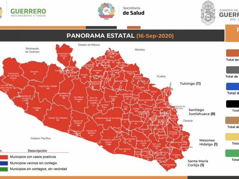 134 nuevos casos Covid-19 y 16 defunciones en Guerrero