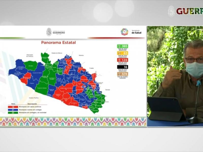 136 pacientes con Covid-19 y 18 decesos en Guerrero
