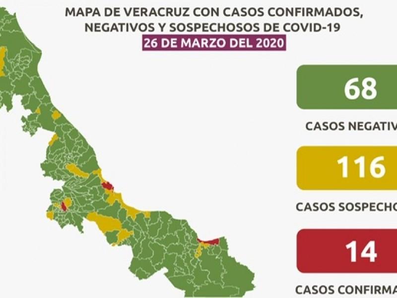 14 casos confirmados de COVID-19 en Veracruz