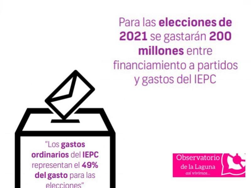 Elecciones costarán 200 millones en Durango