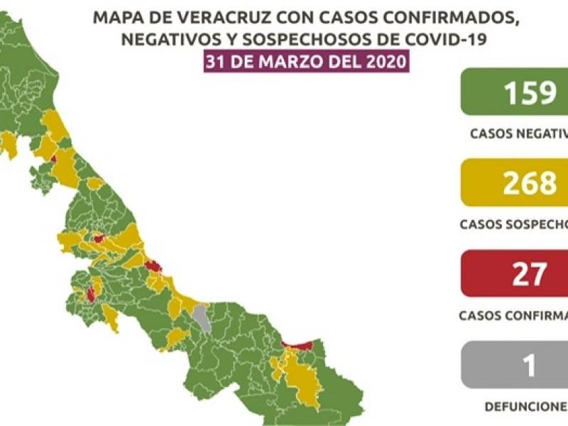 268 casos sospechosos de COVID-19 acumula Veracruz