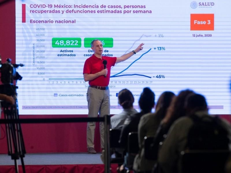 México llega al 4° lugar mundial en decesos por Covid-19