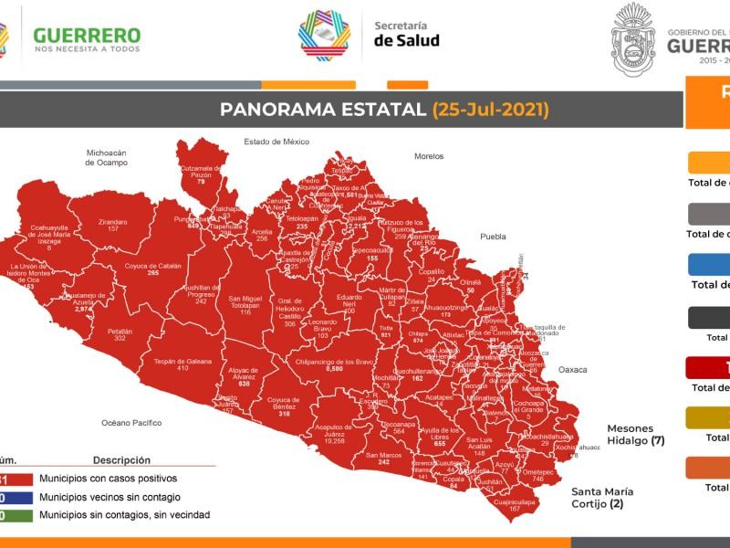 3,060 casos activos y 296 nuevos confirmados; Guerrero