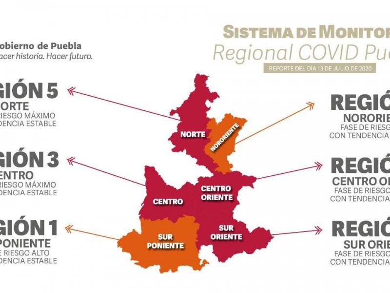 4 de 6 regiones se mantienen en rojo en Puebla