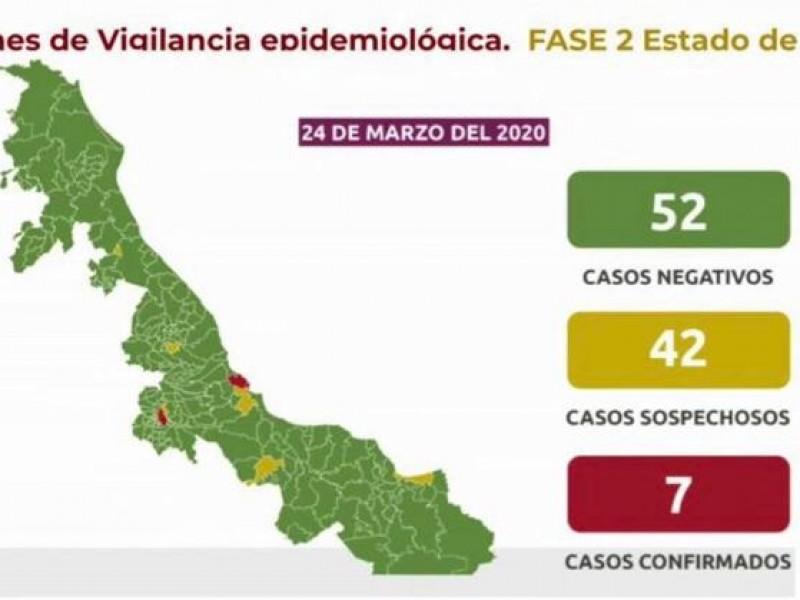 42 casos sospechosos con Covid-19 en Veracruz