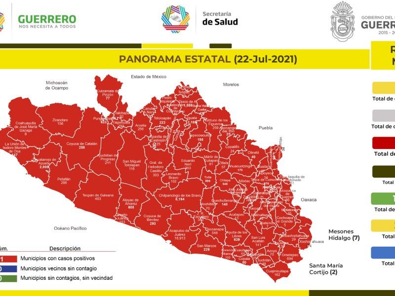 428 nuevos casos de COVID19 en 24 horas en Guerrero