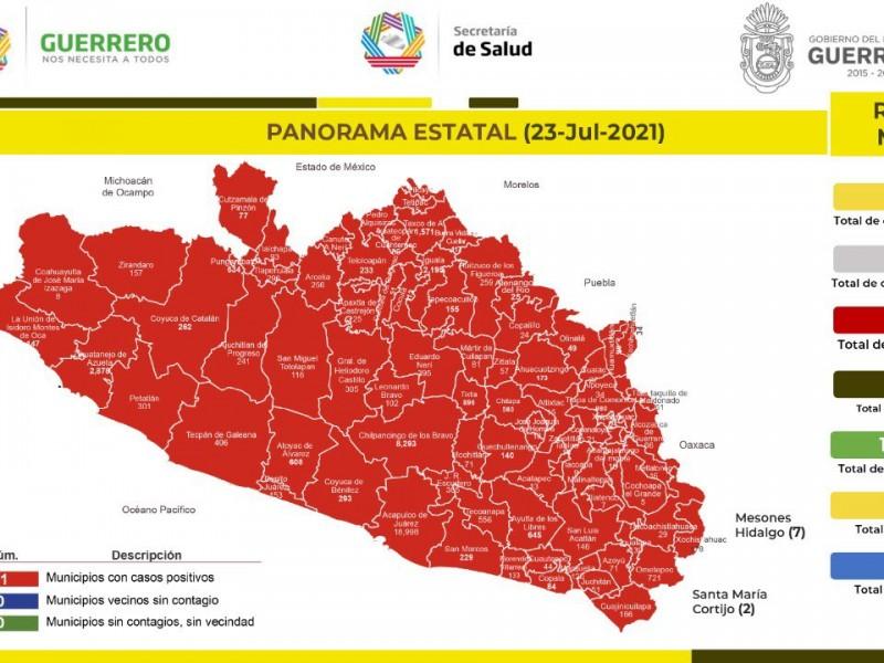 442 nuevos casos de COVID19 en Guerrero, suman 47,145