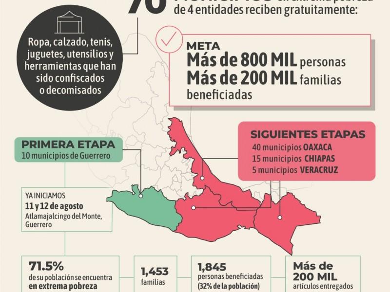 5 municipios de Veracruz en el programa Tianguis del Bienestar