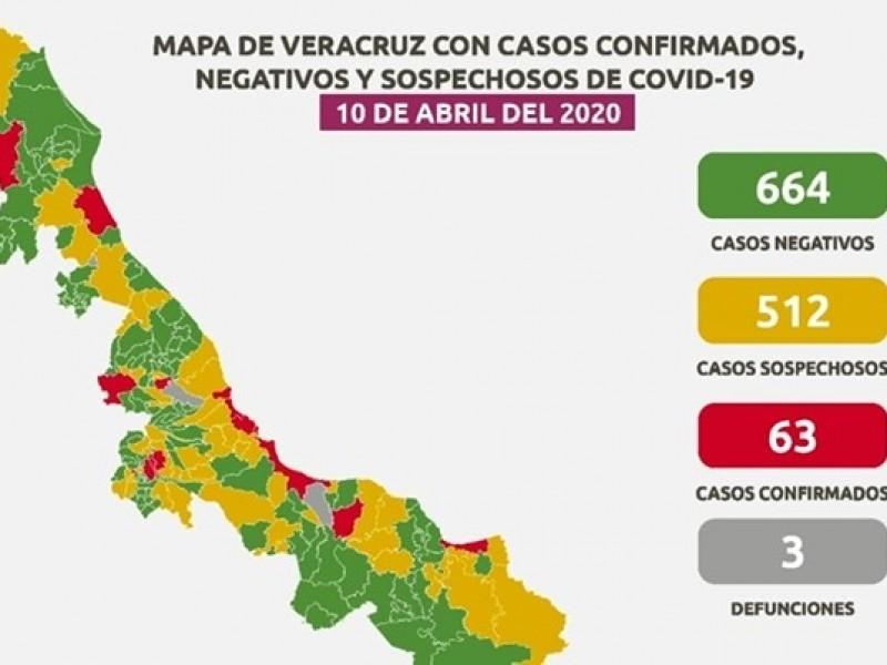 512 casos sospechosos en Veracruz de coronavirus