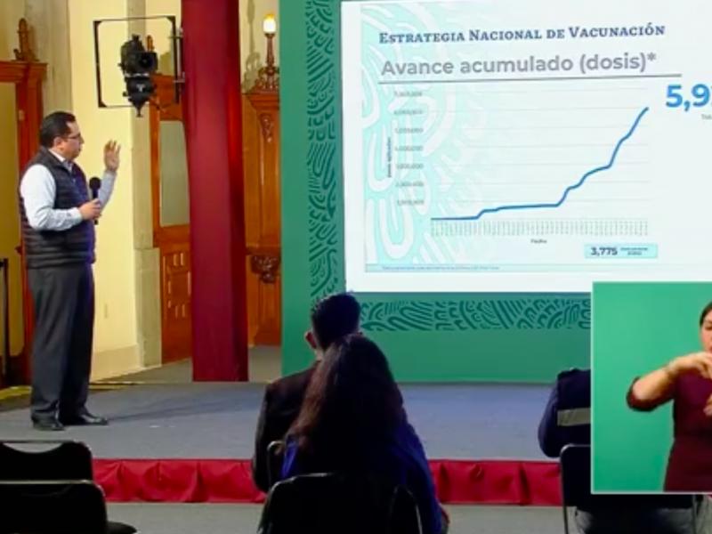 5.9 millones de vacunas aniticovid aplicadas en México
