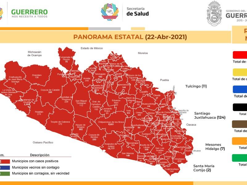 60 nuevos contagios COVID19 en Guerrero