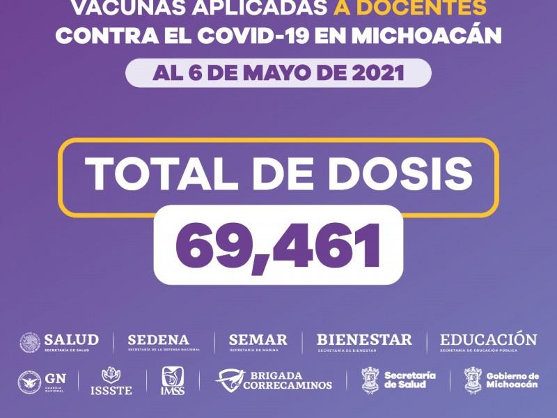 61% del sector educativo ya fue vacunado en Michoacán