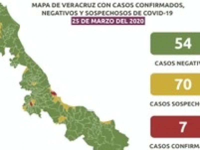 70 casos sospechosos de COVID-19 reporta Veracruz