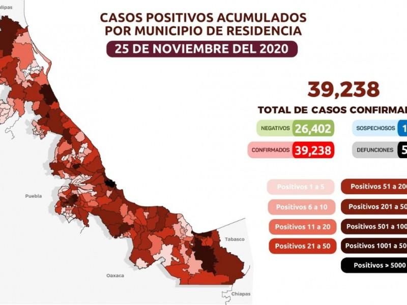 70 personas fallecieron por COVID en Veracruz