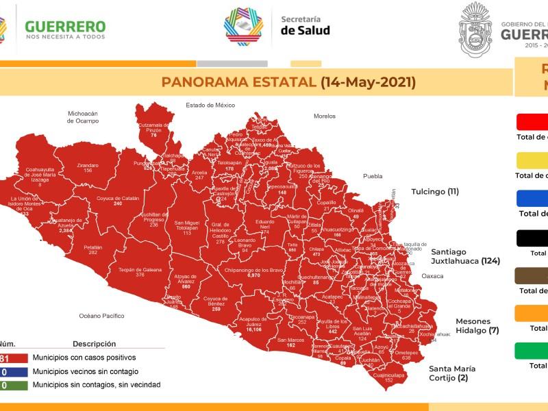 71 nuevos contagios COVID19 en Guerrero, suman 40,511