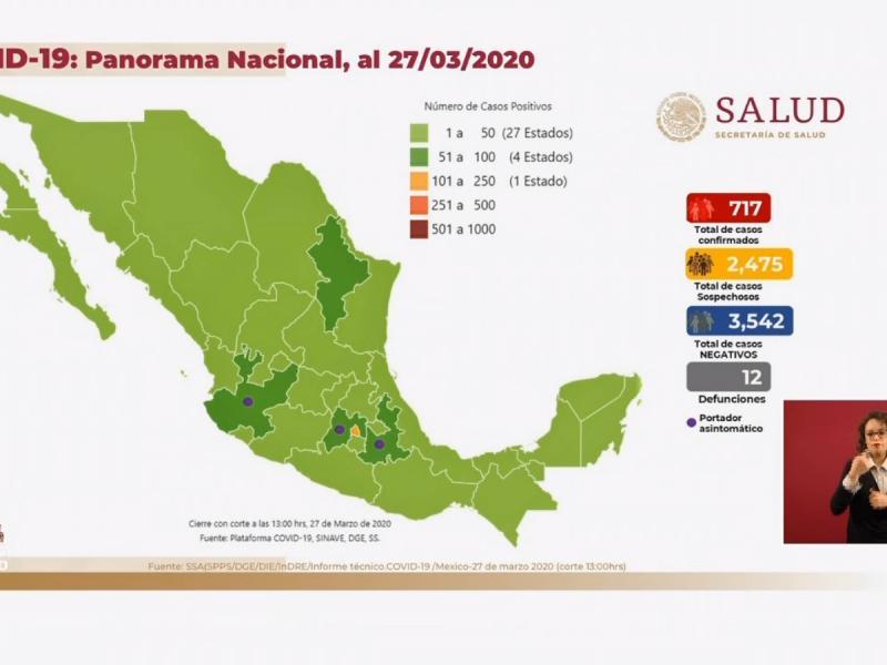 717 casos confirmados de COVID-19 en México