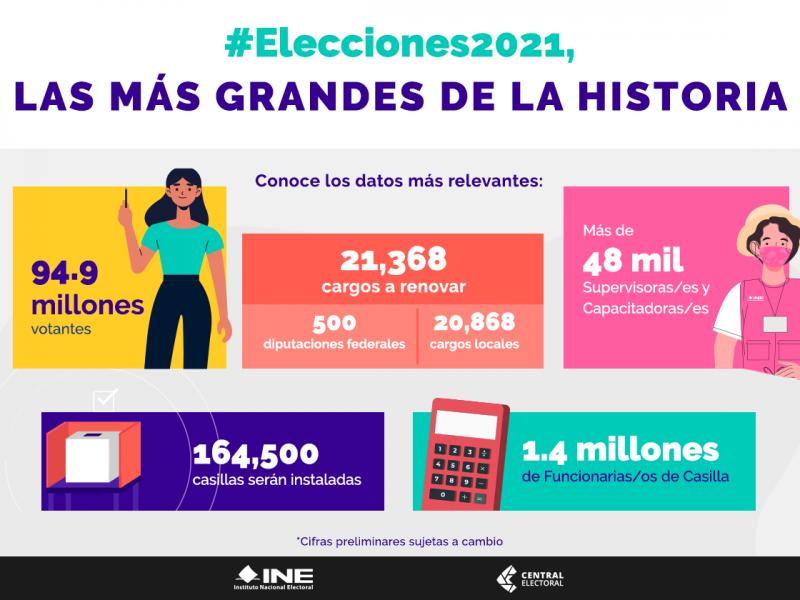 A 100 días del 6 de junio avanza organización electoral
