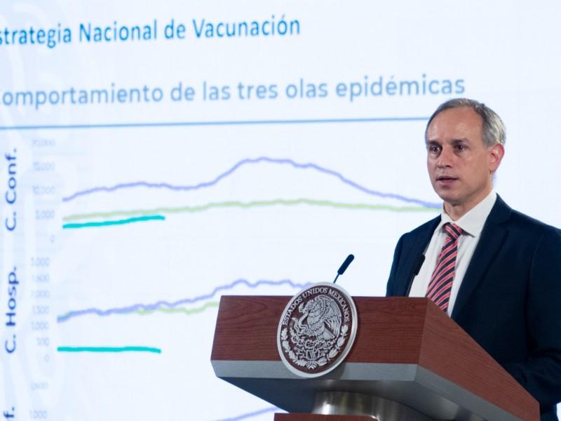 A pesar de repunte... pandemia está controlada: López Gatell