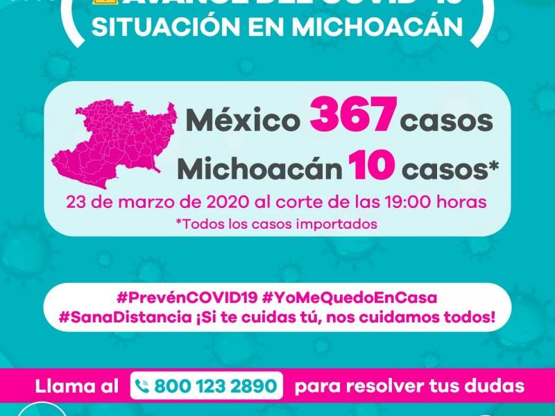 Acumula Michoacán 10 casos de Covid 19