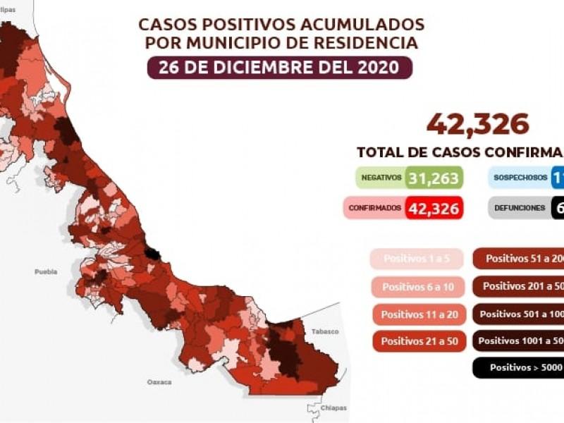 Advierte Secretaría de Salud de posible regreso a Semáforo Naranja