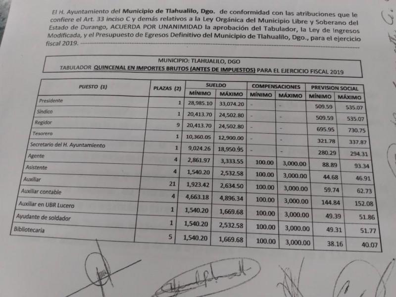 Niega Alcalde de Tlahualilo que gane $170 mil