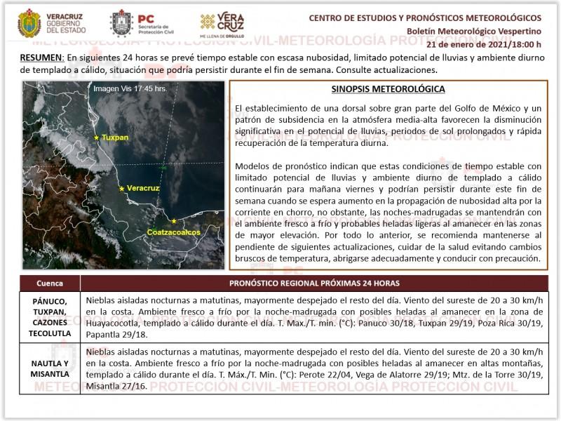 Ambiente cálido los próximos días en Veracruz