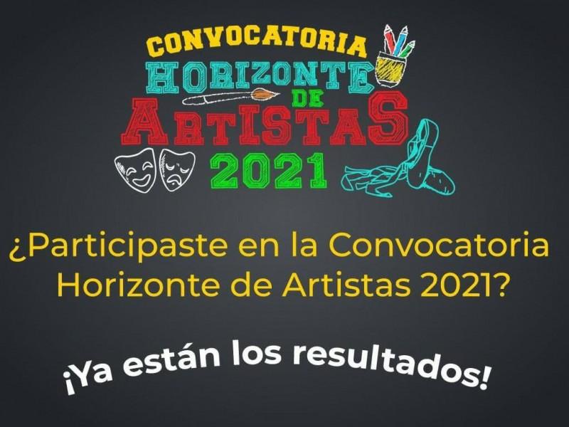 """Anuncian ganadores de la convocatoria """"Horizonte de Artistas 2021"""""""