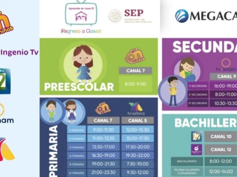 Aprende en Casa II: canales y horarios para nivel básico