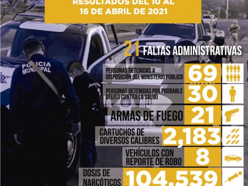 Asegura la PESP Sonora 104 mil 539 dosis de drogas