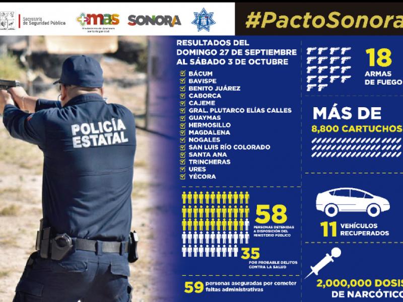 Asegura PESP armas, droga y cartuchos mediante operativo