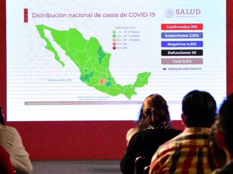 Aumentan a 20 las defunciones por Covid-19 en México