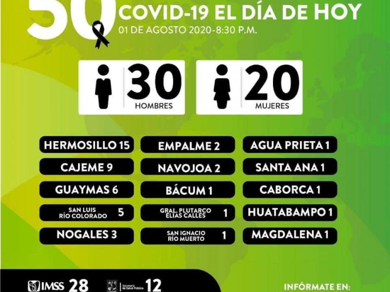 Aumentan en Sonora muertes y contagios por coronavirus