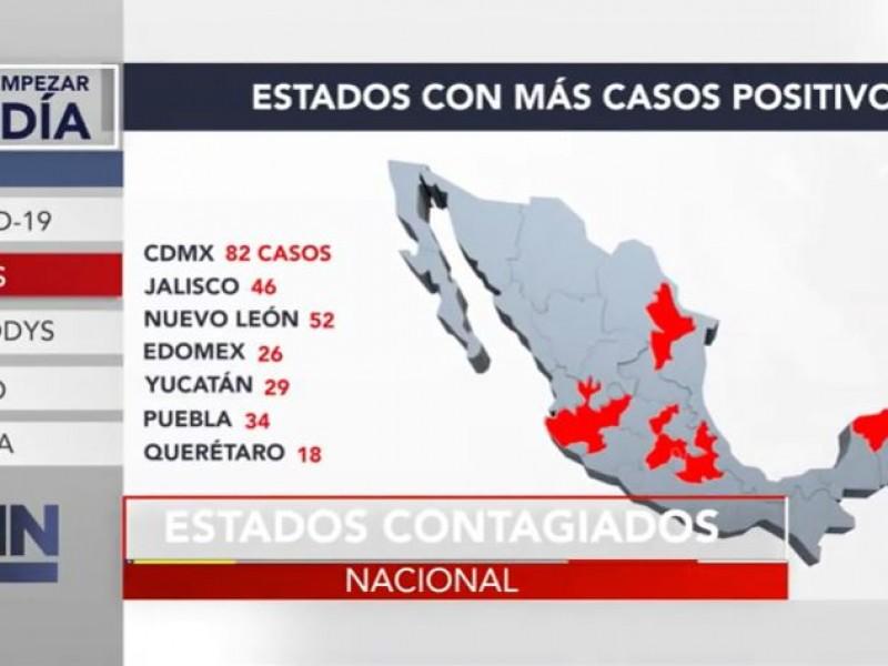 Avanza coronavirus en México, Moody´s pronostica recesión