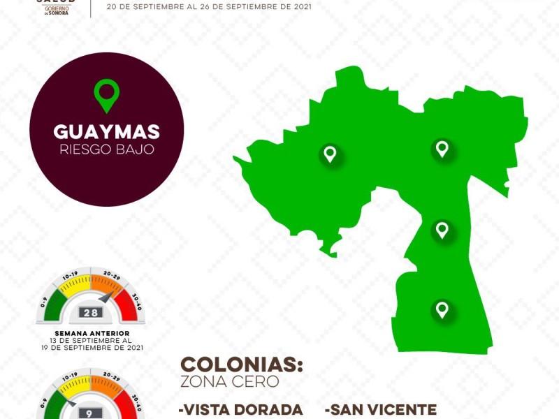 Avanza Guaymas a semáforo epidemiológico verde