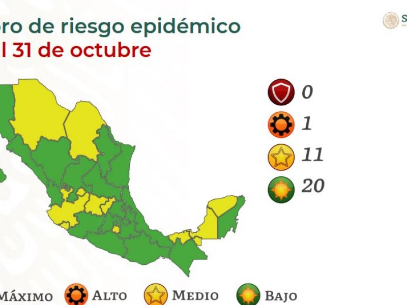 ¡Baja nivel de alerta de Covid-19 en México!