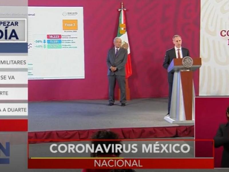 Buenas noticias de vacunas que llegarán a México: Ebrard