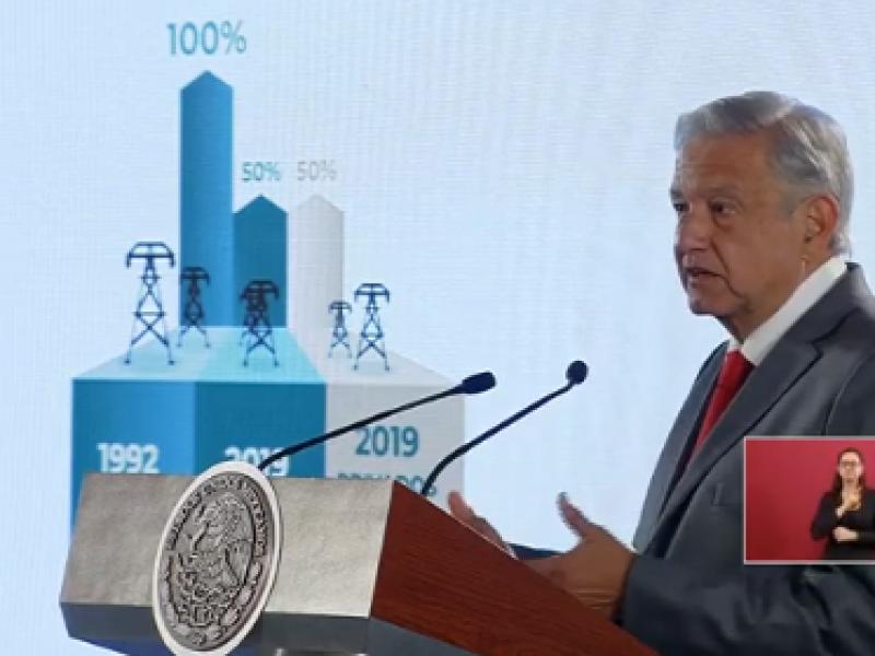 Calderón y Salinas favorecieron desmantelamiento de la CFE