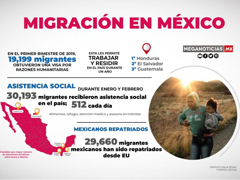 Casi 20 mil migrantes han obtenido visas humanitarias