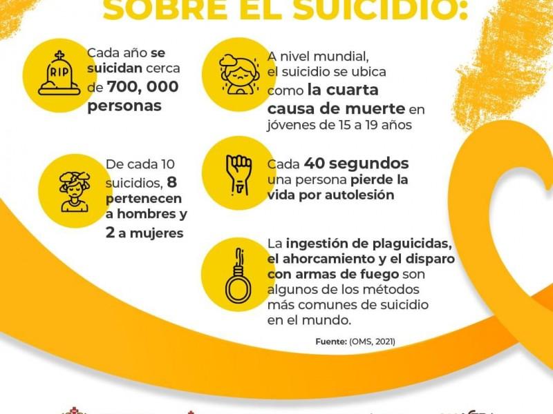 Casos de suicidio en Veracruz incrementaron durante el 2020