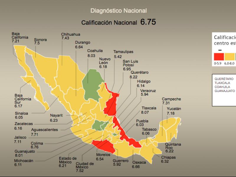 Ceresos de Veracruz, entre la gobernabilidad e infraestructura
