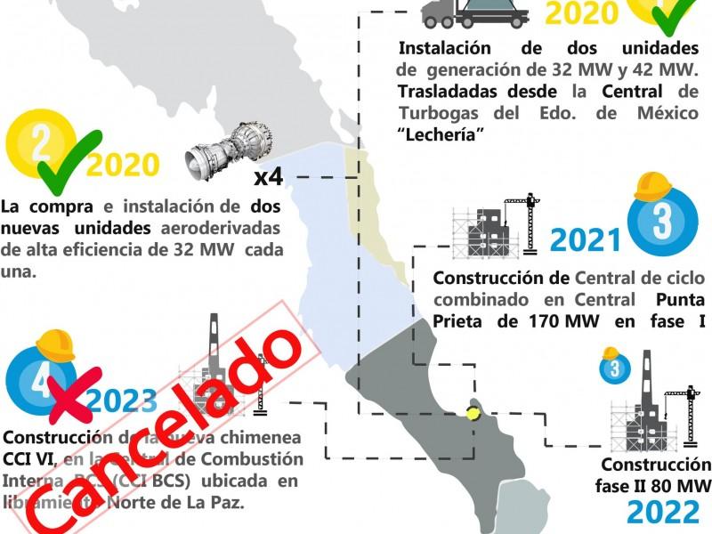 CFE canceló construcción de planta en La Paz