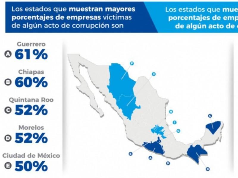 Chihuahua, el menos corrupto: Coparmex