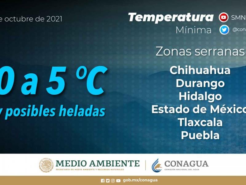 Comienzan las bajas temperaturas en el país
