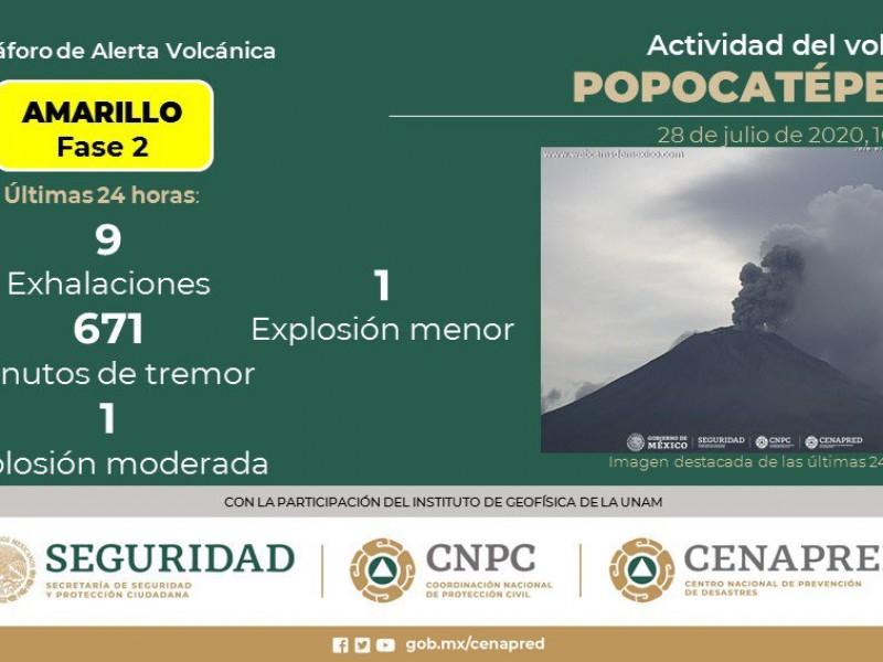 Con 671 minutos de tremor, Popocatépetl mantiene actividad constante