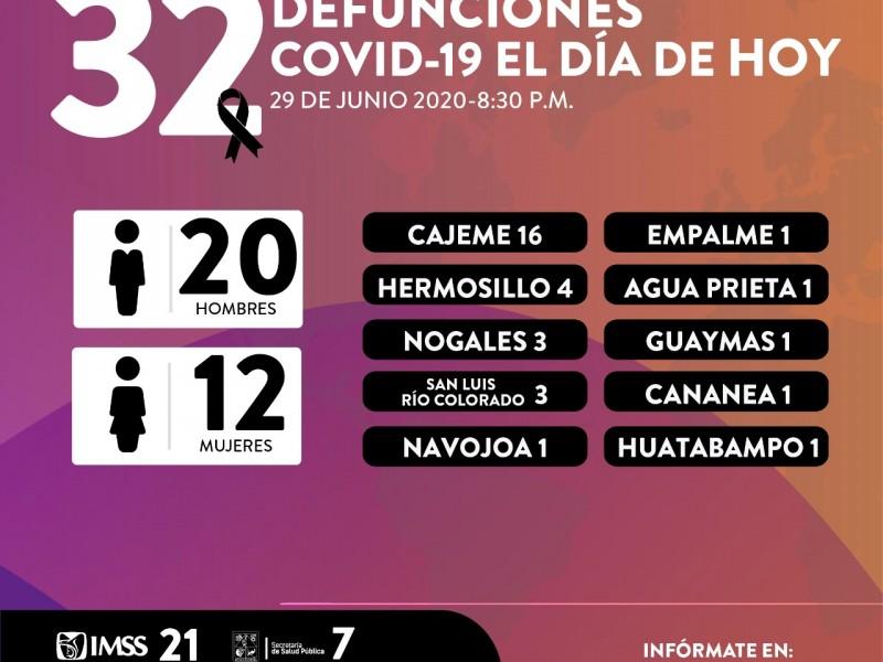 Con Anticipa, Salud Sonora ubicará posibles casos de Covid-19