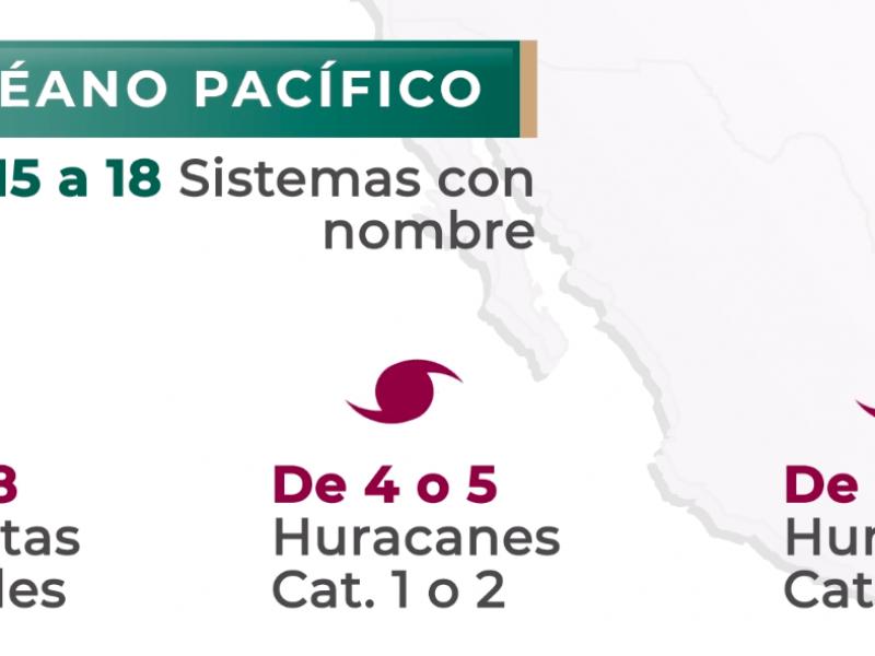 CONAGUA publica pronóstico de huracanes y ciclones
